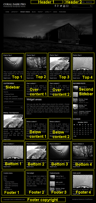 Widget areas of Coraldarkpro wordpress theme